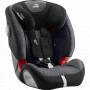 Autosedačka 9-36 kg s isofixem. Evolva je populární u rodičů již více než 10 let. Poslední přírůstek Evolva 1-2-3 SL SICT nabízí pokročilé bezpečnostní prvky a prvotřídní vzhled.  Vylepšená polštářová technologie bočního nárazu ( SICT ) minimalizuje sílu nárazu při bočním nárazu a ukotvení ISOFIX s měkkými západkami spojuje sedačku přímo s autem.