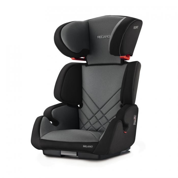 Autosedačka Recaro Milano SeatFix 2017 - Carbon Black